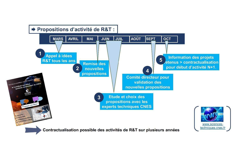 ep_appel-projet-rt-2022-2.jpg