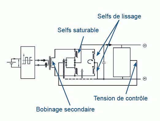Schéma du circuit