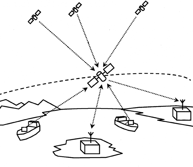 Dispositif de détection des signaux AIS
