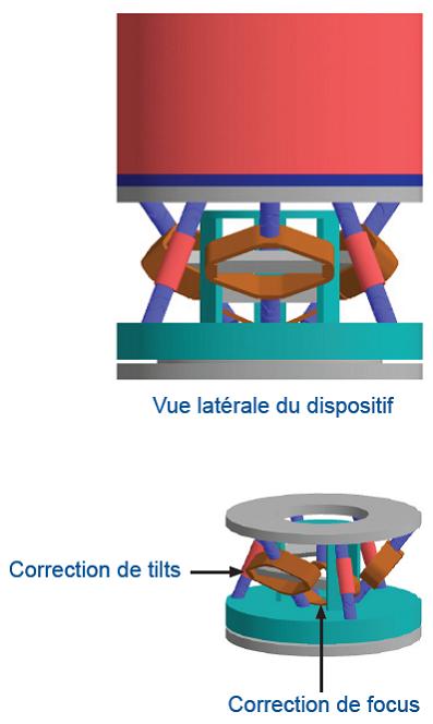 Vue CAO montage et correction mirori telescope